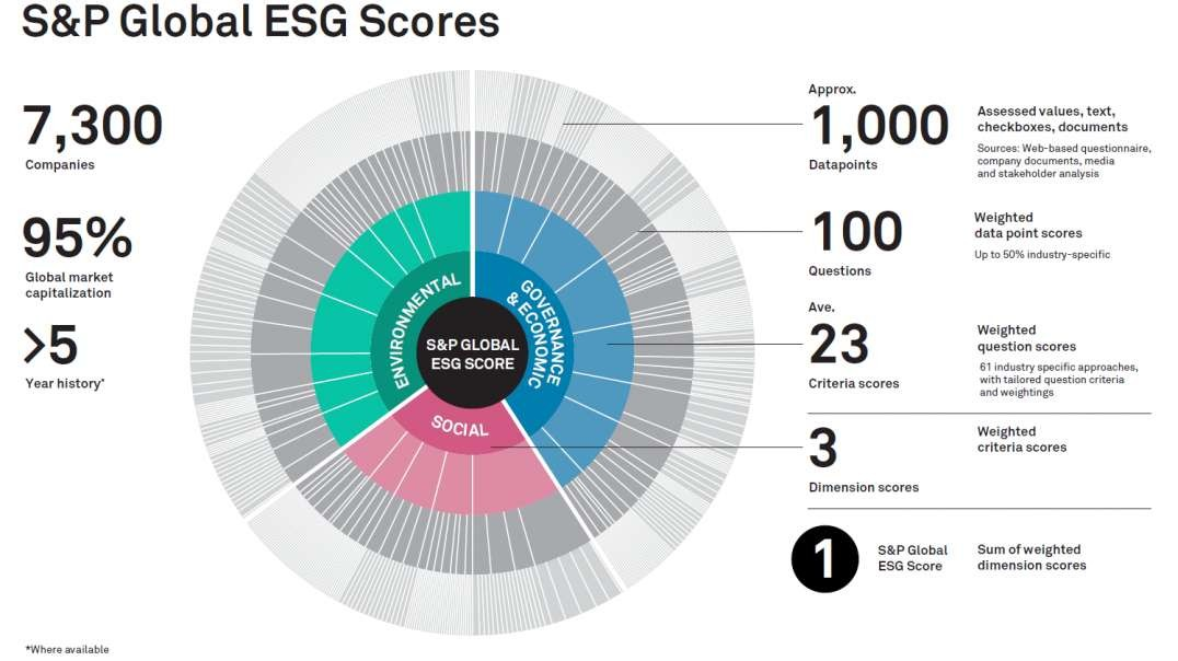 """Political Credit Score Labeled An """"ESG Score"""" Could Impact You For Political Affiliations, Support"""